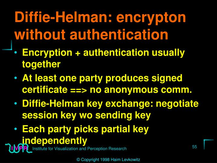Diffie-Helman: encrypton without authentication