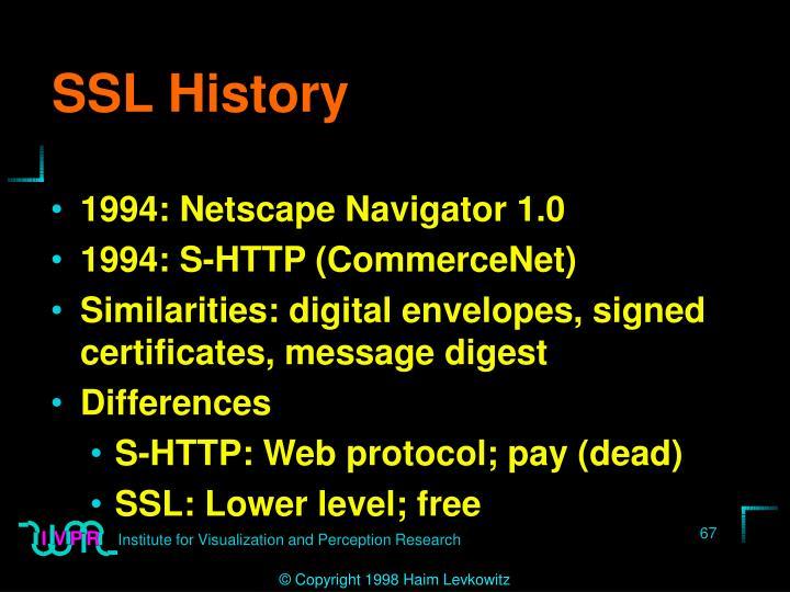 SSL History