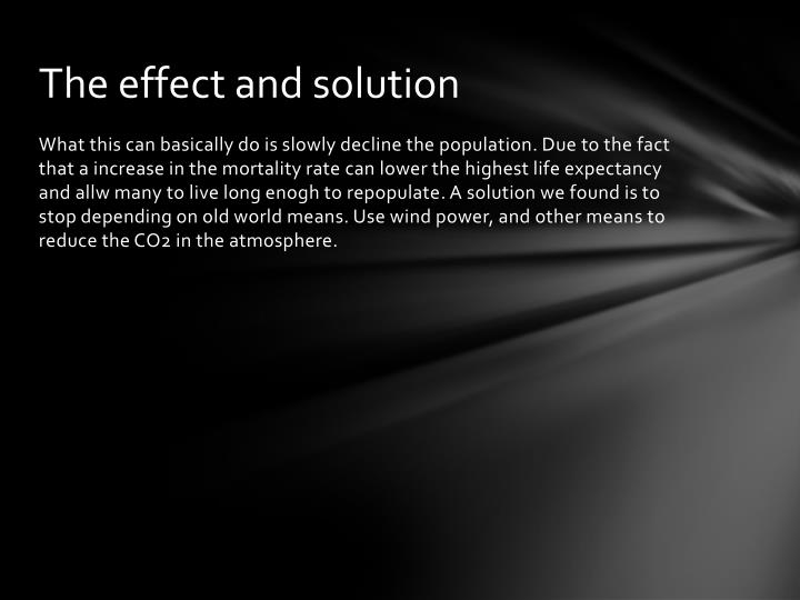 The effect and solution