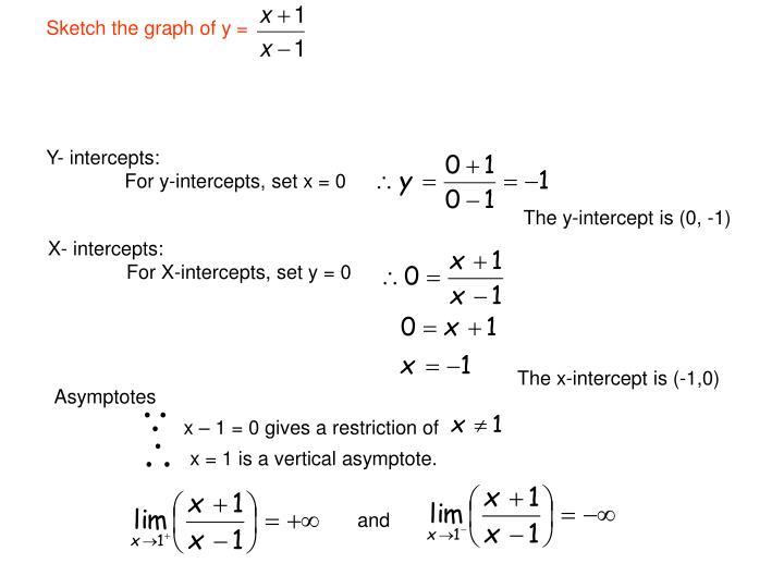 Sketch the graph of y =
