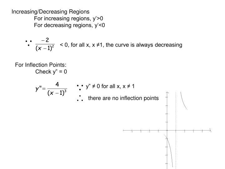 Increasing/Decreasing Regions