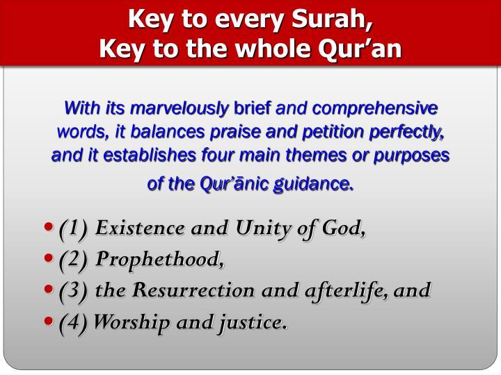 Key to every Surah,