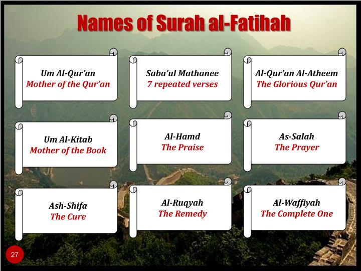 Names of Surah al-