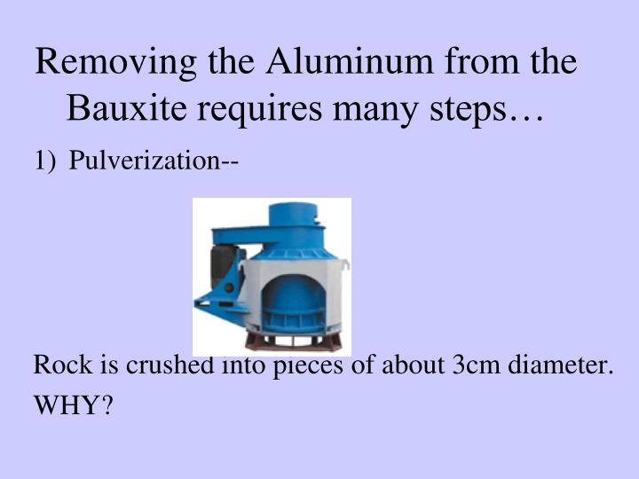 Removing the Aluminum from the Bauxite requires many steps…