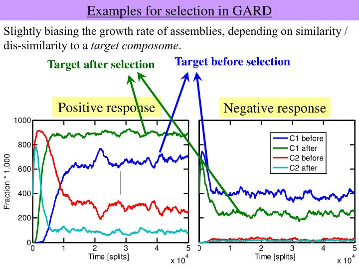 Examples for selection in GARD