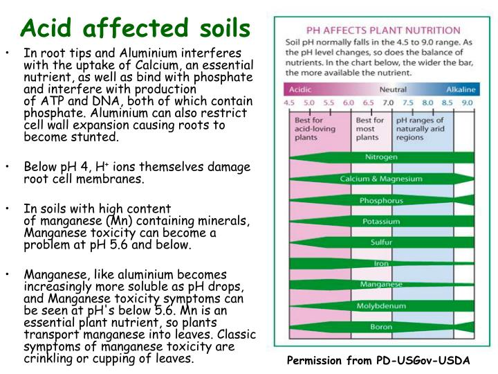 Acid affected soils