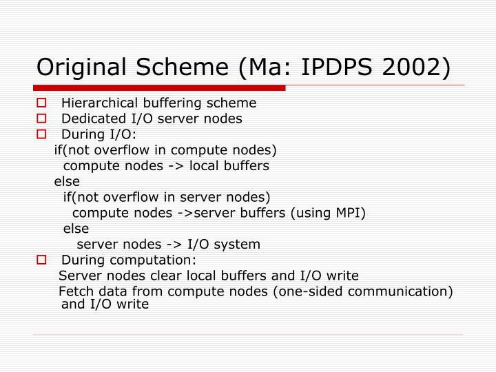 Original Scheme (Ma: IPDPS 2002)
