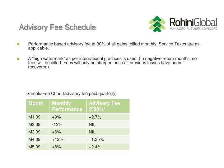 Advisory Fee Schedule