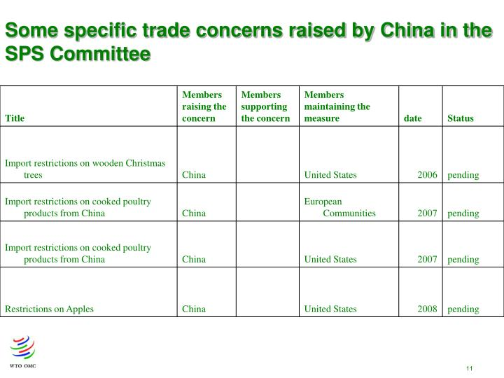 Some specific trade concerns raised by China in the SPS Committee