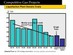 competitive gas projects9