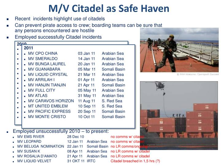 M/V Citadel as Safe Haven