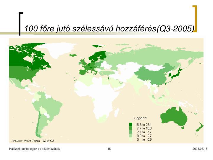 100 főre jutó szélessávú hozzáférés