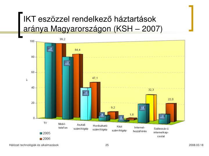 IKT eszözzel rendelkező háztartások aránya Magyarországon (KSH – 2007)