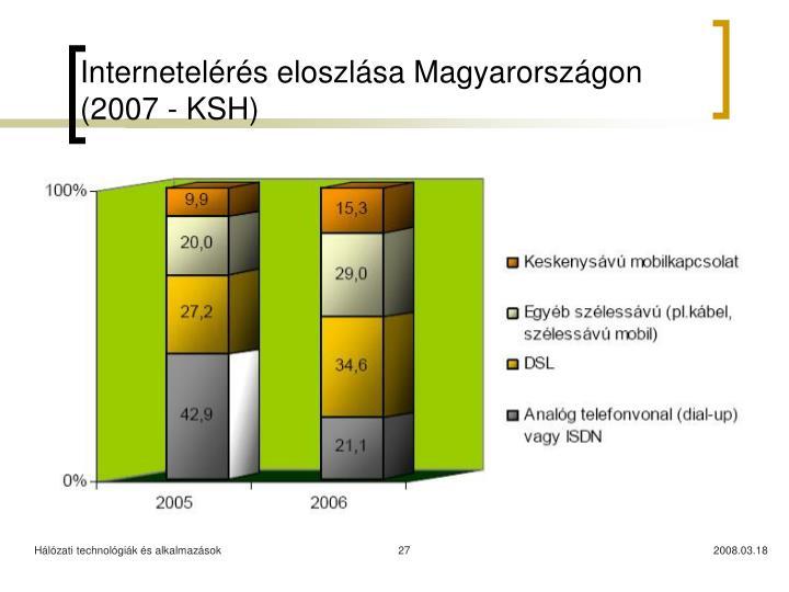 Internetelérés eloszlása Magyarországon (2007 - KSH)