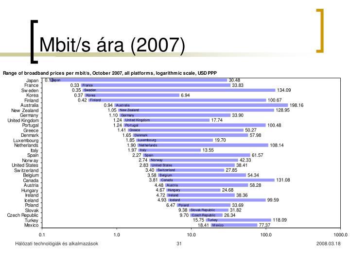 Mbit/s ára (2007)