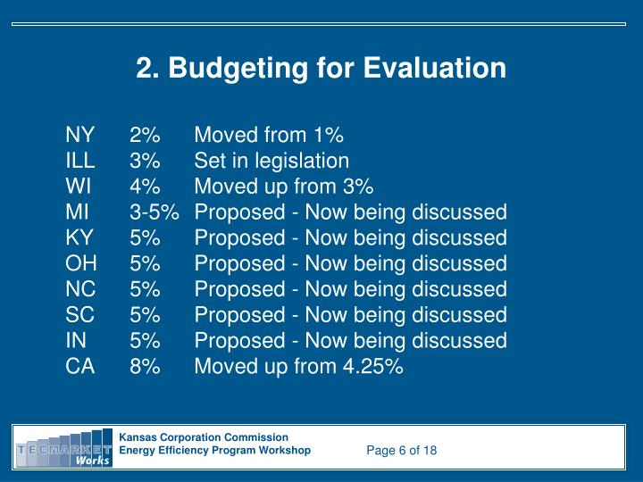 2. Budgeting for Evaluation