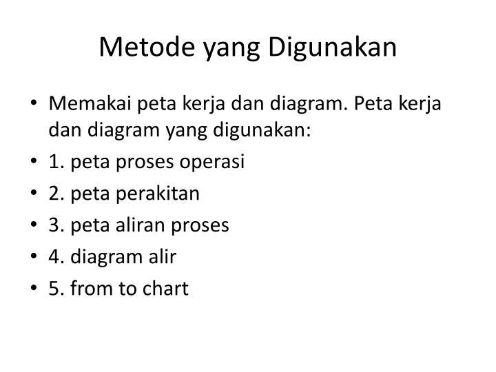 Metode yang Digunakan