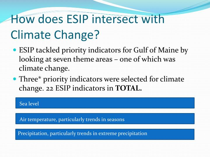 How does ESIP intersect with Climate Change?