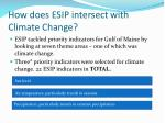 how does esip intersect with climate change