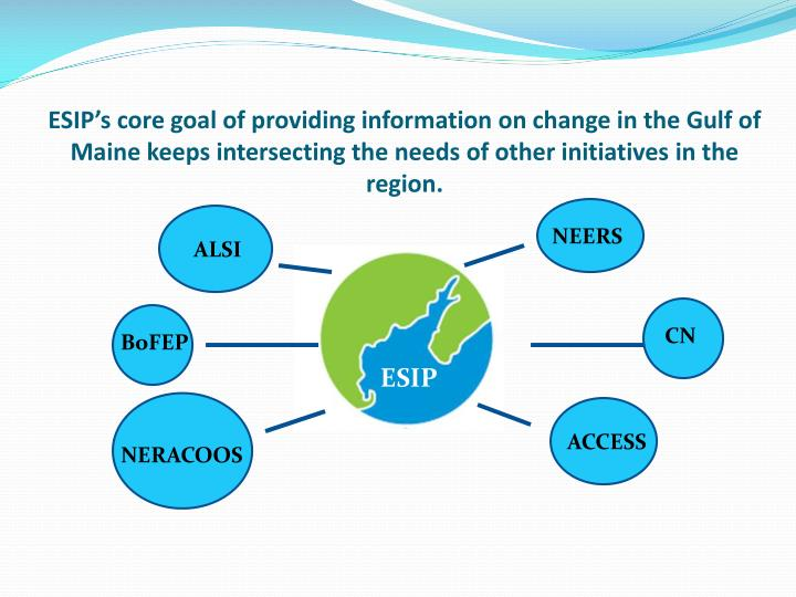ESIP's core goal of providing information on change in the Gulf of Maine keeps intersecting the needs of other initiatives in the region.
