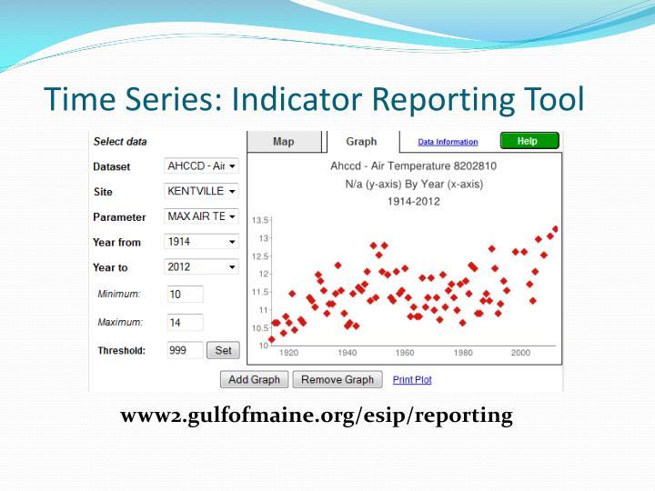 Time Series: Indicator Reporting Tool