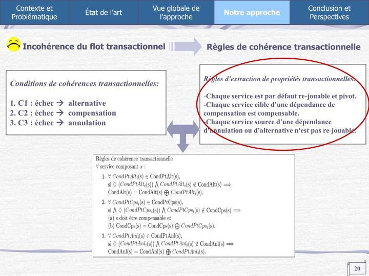 Incohérence du flot transactionnel
