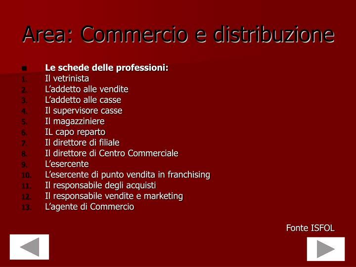 Area: Commercio e distribuzione
