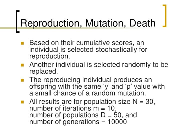 Reproduction, Mutation, Death