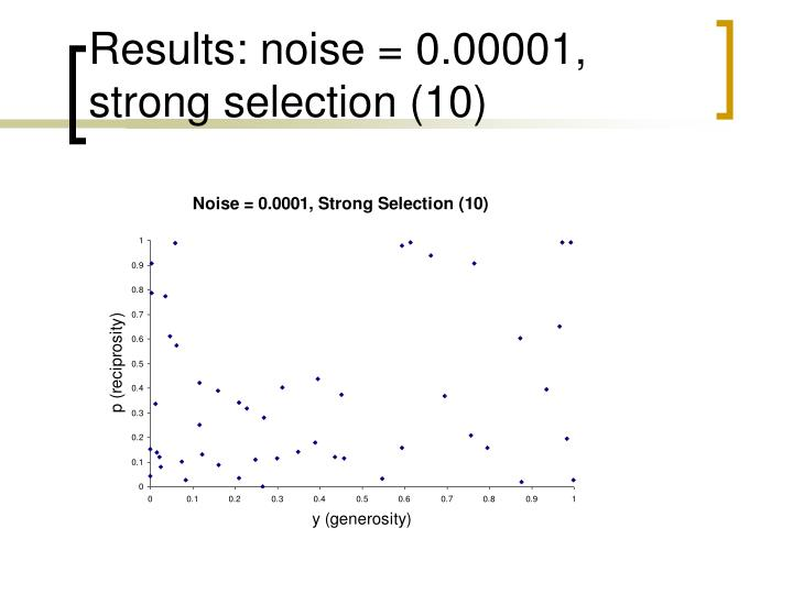 Results: noise = 0.00001,