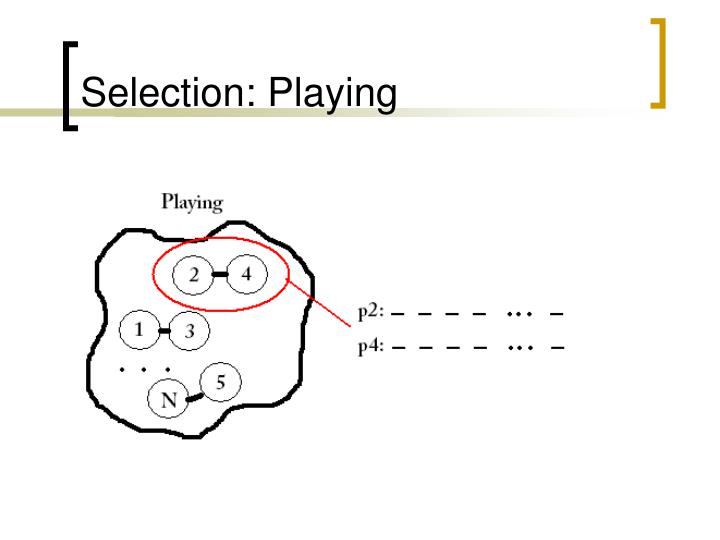 Selection: Playing