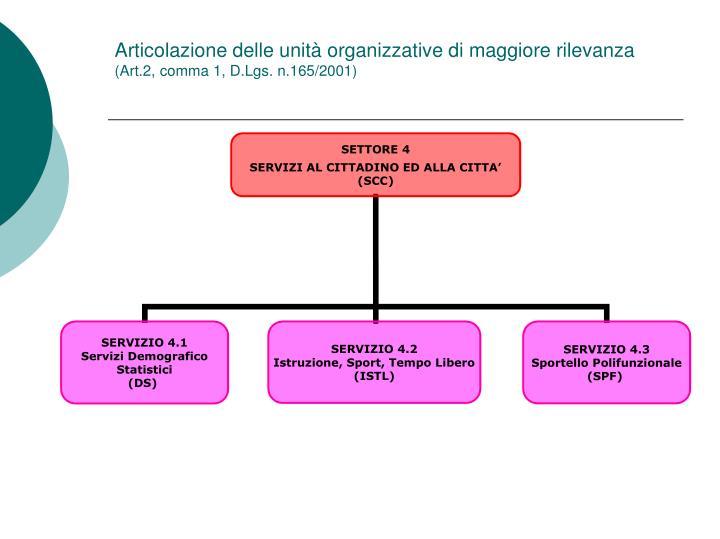 Articolazione delle unità organizzative di maggiore rilevanza