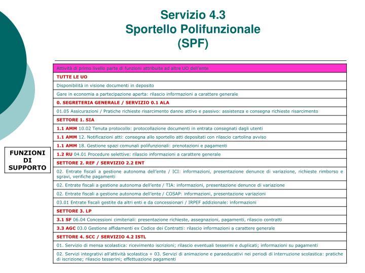 Servizio 4.3