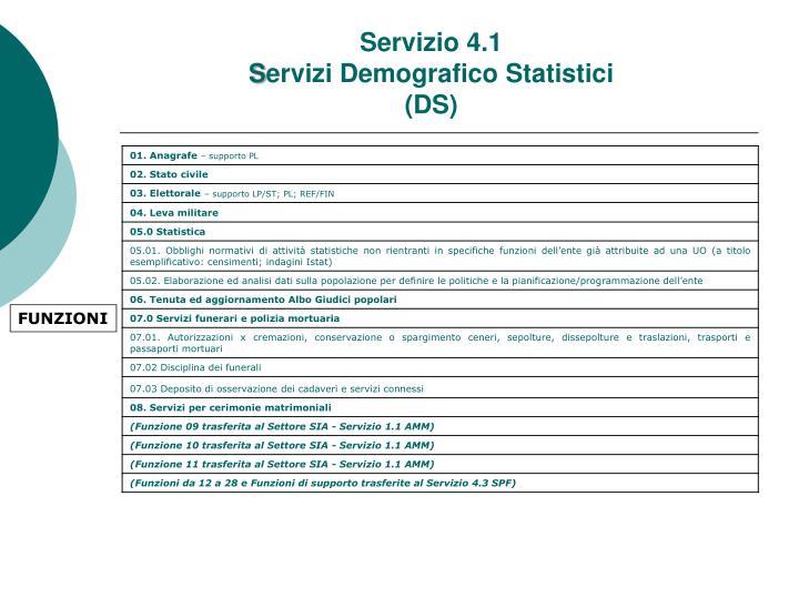 Servizio 4.1