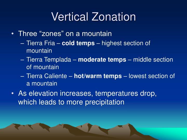 Vertical Zonation