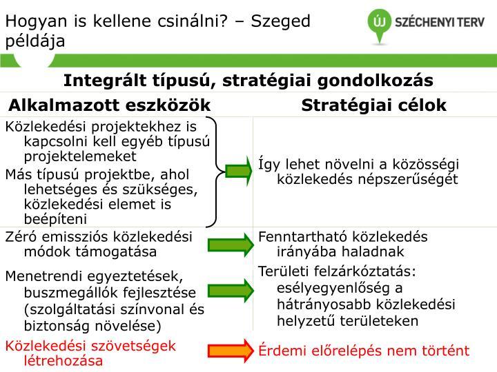 Menetrendi egyeztetések, buszmegállók fejlesztése (szolgáltatási színvonal és biztonság növelése)
