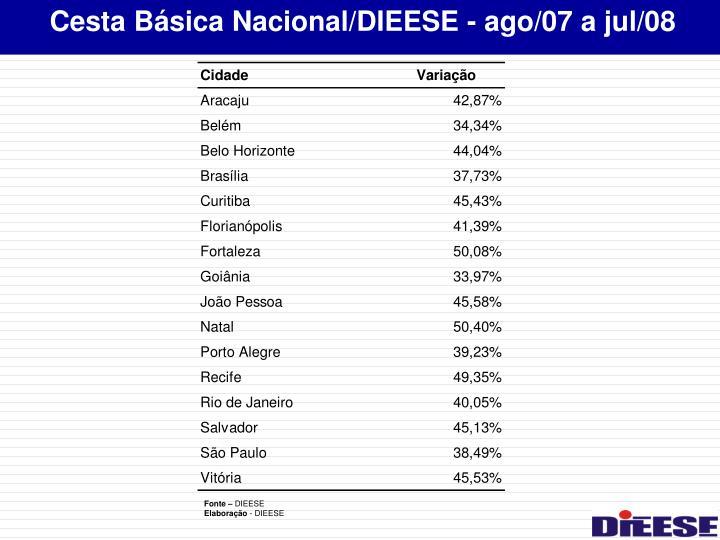 Cesta Básica Nacional/DIEESE - ago/07 a jul/08