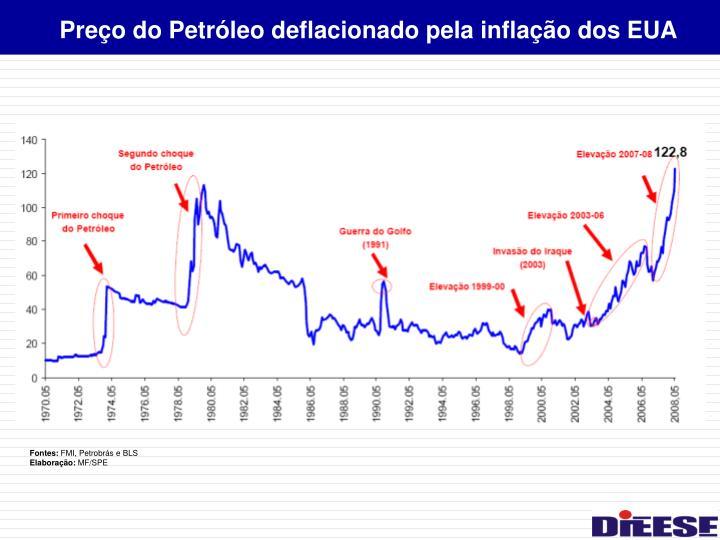 Preço do Petróleo deflacionado pela inflação dos EUA