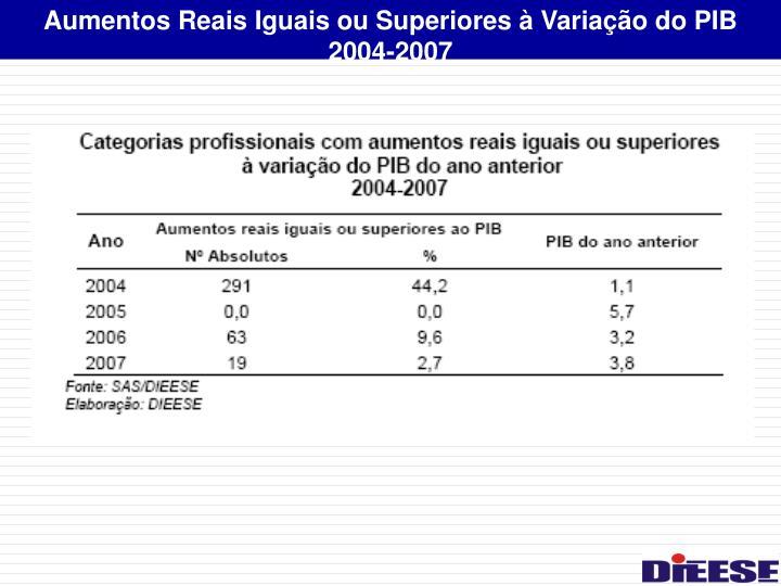 Aumentos Reais Iguais ou Superiores à Variação do PIB