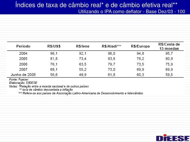 Índices de taxa de câmbio real* e de câmbio efetiva real**