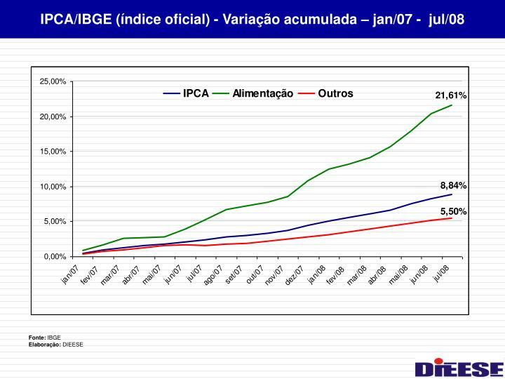 IPCA/IBGE (índice oficial) - Variação acumulada – jan/07 -  jul/08