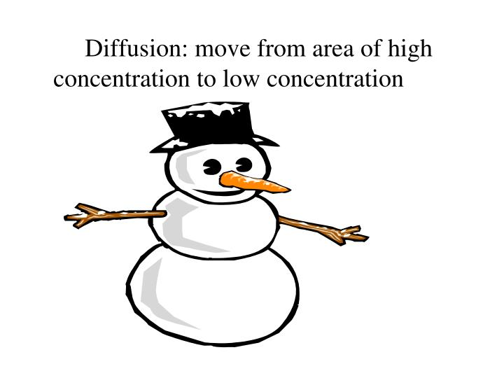 Diffusion: move from area of high concentration to low concentration