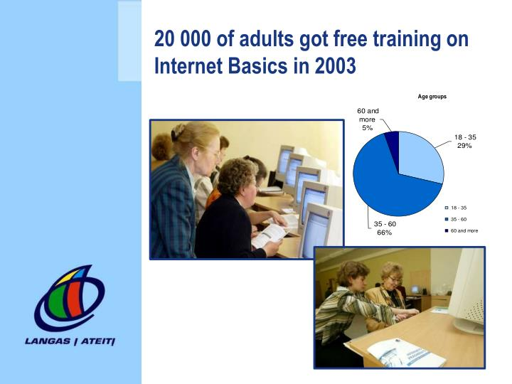 20 000 of adults got free training on Internet Basics in 2003