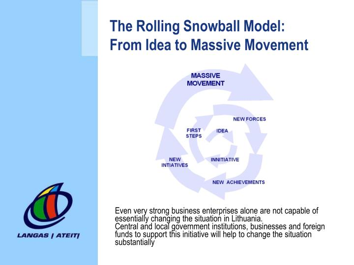 The Rolling Snowball Model: