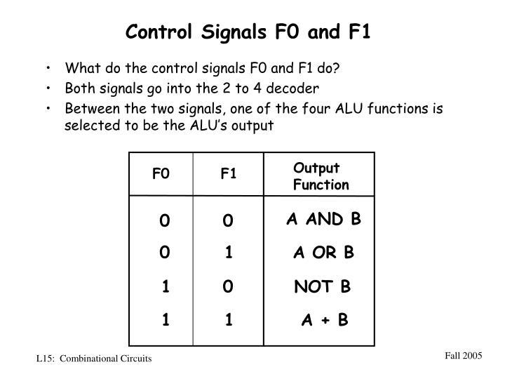 Control Signals F0 and F1