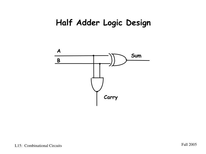 Half Adder Logic Design