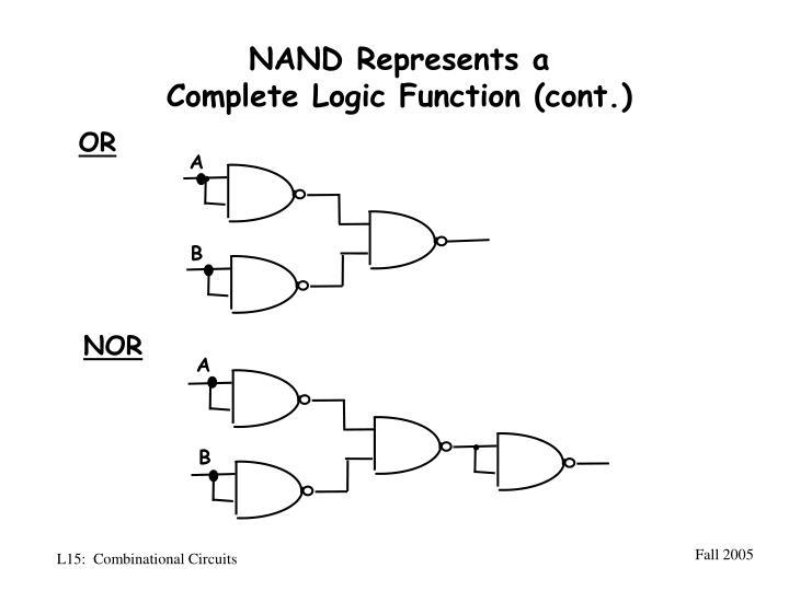 NAND Represents a