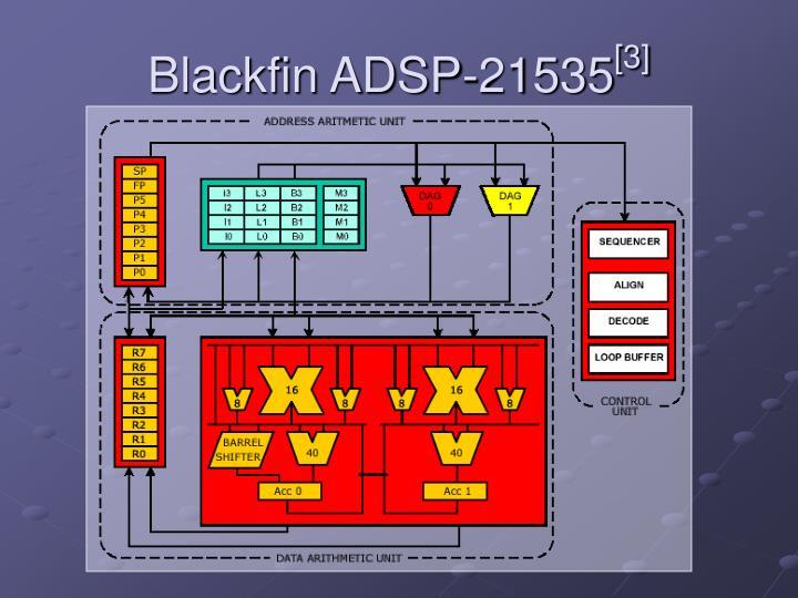 Blackfin ADSP-21535
