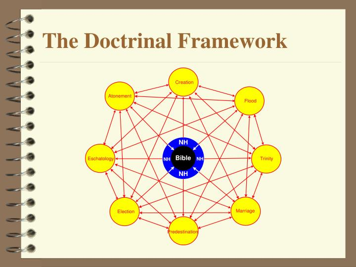 The Doctrinal Framework