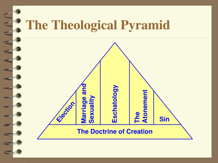 The Theological Pyramid