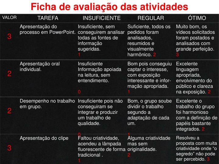 Ficha de avaliação das atividades